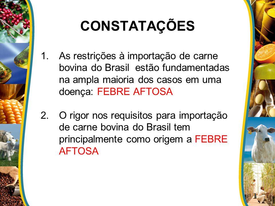CONSTATAÇÕES 1.As restrições à importação de carne bovina do Brasil estão fundamentadas na ampla maioria dos casos em uma doença: FEBRE AFTOSA 2.O rig