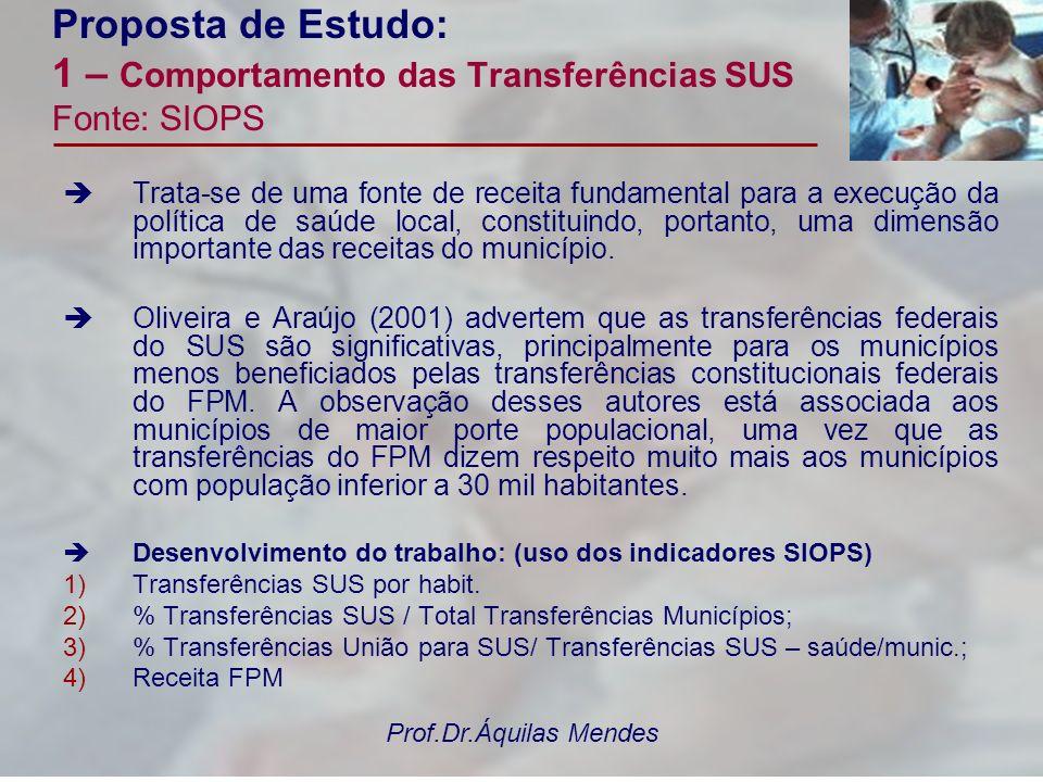 Prof.Dr.Áquilas Mendes Proposta de Estudo: 1 – Comportamento das Transferências SUS Fonte: SIOPS Trata-se de uma fonte de receita fundamental para a e