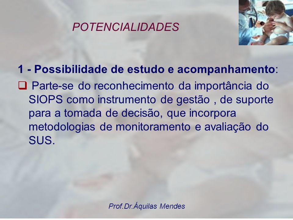 Prof.Dr.Áquilas Mendes POTENCIALIDADES 1 - Possibilidade de estudo e acompanhamento: Parte-se do reconhecimento da importância do SIOPS como instrumen