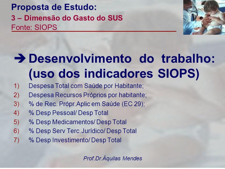Prof.Dr.Áquilas Mendes Proposta de Estudo: 3 – Dimensão do Gasto do SUS Fonte: SIOPS Desenvolvimento do trabalho: (uso dos indicadores SIOPS) 1)Despes