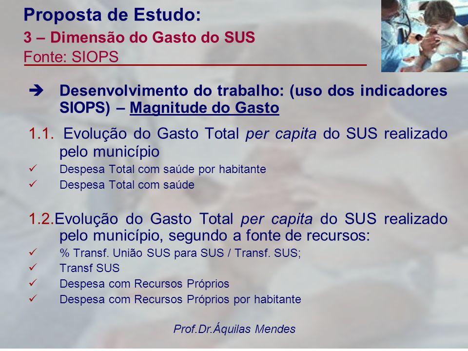 Prof.Dr.Áquilas Mendes Proposta de Estudo: 3 – Dimensão do Gasto do SUS Fonte: SIOPS Desenvolvimento do trabalho: (uso dos indicadores SIOPS) – Magnit