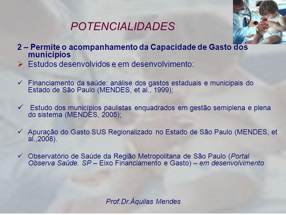 Prof.Dr.Áquilas Mendes POTENCIALIDADES 2 – Permite o acompanhamento da Capacidade de Gasto dos municípios Estudos desenvolvidos e em desenvolvimento: