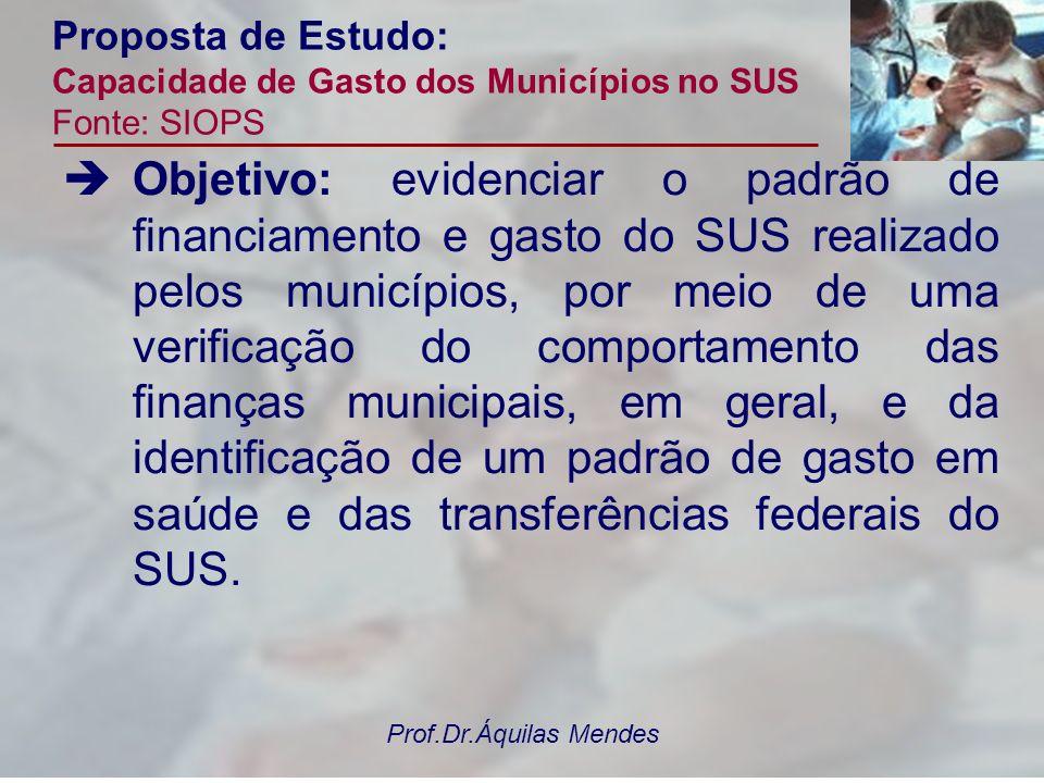 Prof.Dr.Áquilas Mendes Proposta de Estudo: Capacidade de Gasto dos Municípios no SUS Fonte: SIOPS Objetivo: evidenciar o padrão de financiamento e gas