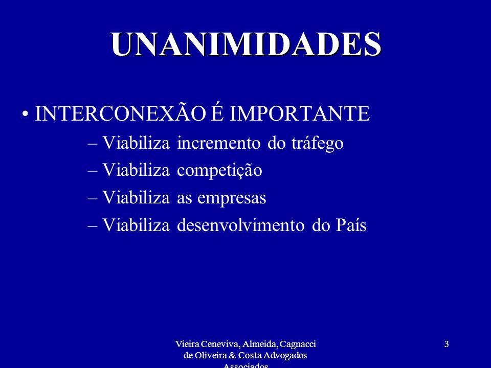 Vieira Ceneviva, Almeida, Cagnacci de Oliveira & Costa Advogados Associados 2 UNANIMIDADES INTERCONEXÃO É IMPORTANTE INTERCONEXÃO DÁ LUCRO INTERCONEXÃ