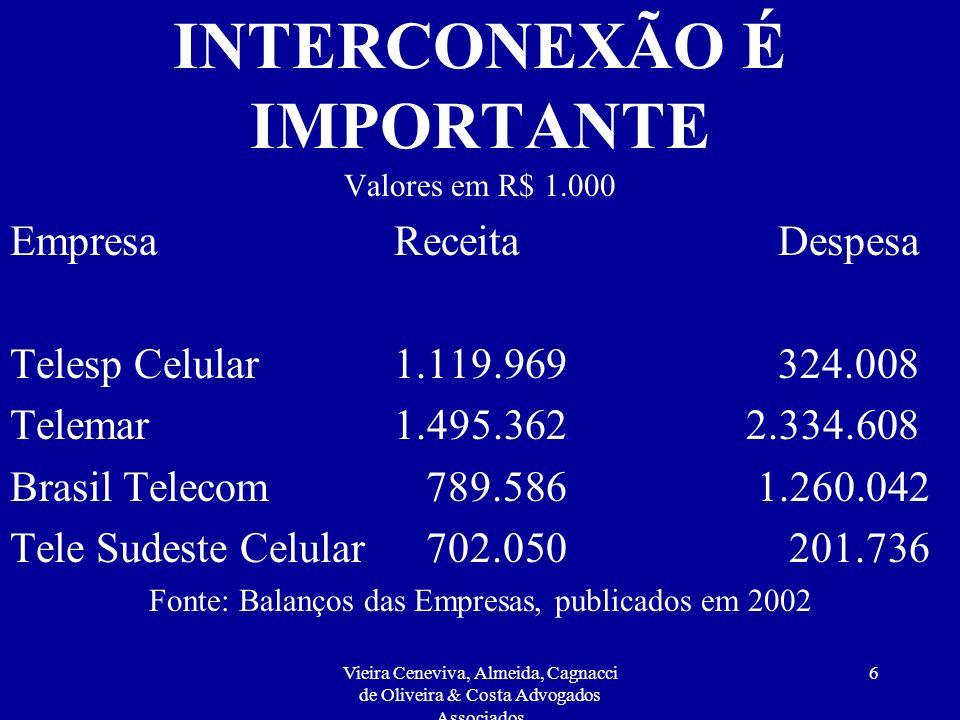 Vieira Ceneviva, Almeida, Cagnacci de Oliveira & Costa Advogados Associados 6 INTERCONEXÃO É IMPORTANTE Valores em R$ 1.000 EmpresaReceitaDespesa Telesp Celular1.119.969324.008 Telemar1.495.362 2.334.608 Brasil Telecom 789.586 1.260.042 Tele Sudeste Celular 702.050 201.736 Fonte: Balanços das Empresas, publicados em 2002