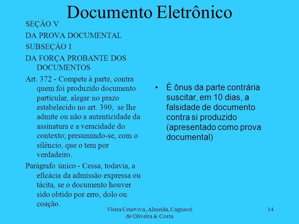 Vieira Ceneviva, Almeida, Cagnacci de Oliveira & Costa 14 Documento Eletrônico SEÇÃO V DA PROVA DOCUMENTAL SUBSEÇÃO I DA FORÇA PROBANTE DOS DOCUMENTOS Art.