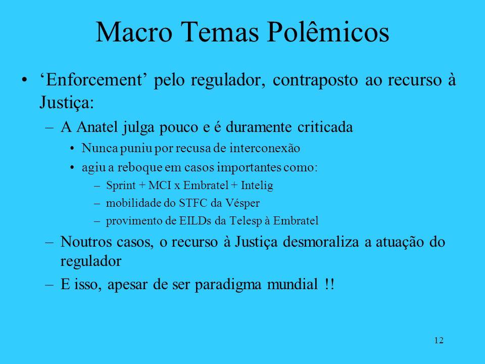 12 Macro Temas Polêmicos Enforcement pelo regulador, contraposto ao recurso à Justiça: –A Anatel julga pouco e é duramente criticada Nunca puniu por r
