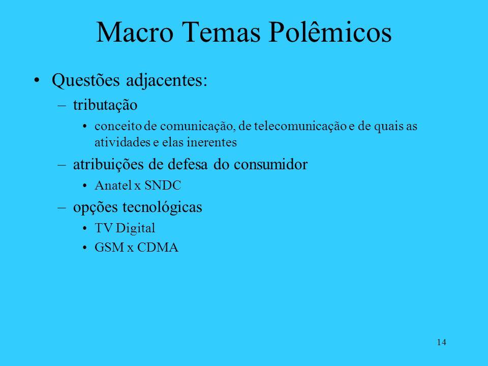 14 Macro Temas Polêmicos Questões adjacentes: –tributação conceito de comunicação, de telecomunicação e de quais as atividades e elas inerentes –atrib