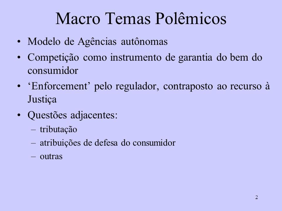 2 Macro Temas Polêmicos Modelo de Agências autônomas Competição como instrumento de garantia do bem do consumidor Enforcement pelo regulador, contrapo