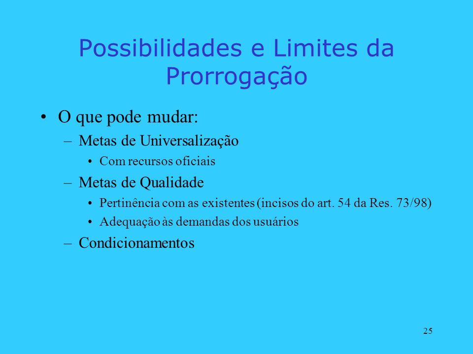 25 Possibilidades e Limites da Prorrogação O que pode mudar: –Metas de Universalização Com recursos oficiais –Metas de Qualidade Pertinência com as ex