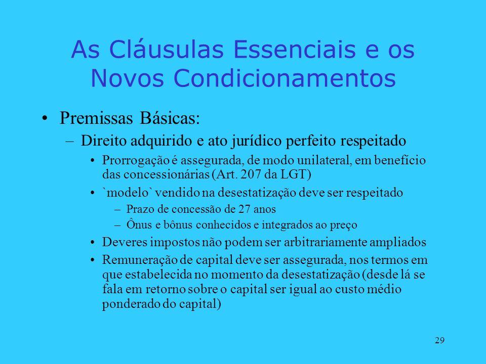 29 As Cláusulas Essenciais e os Novos Condicionamentos Premissas Básicas: –Direito adquirido e ato jurídico perfeito respeitado Prorrogação é assegura