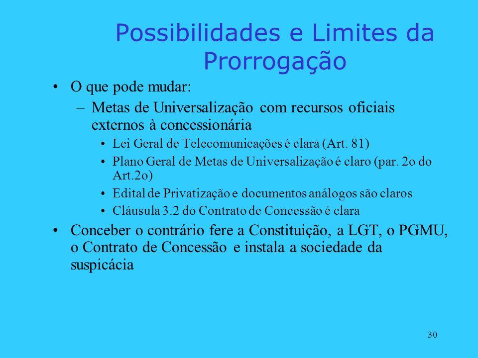 30 Possibilidades e Limites da Prorrogação O que pode mudar: –Metas de Universalização com recursos oficiais externos à concessionária Lei Geral de Te