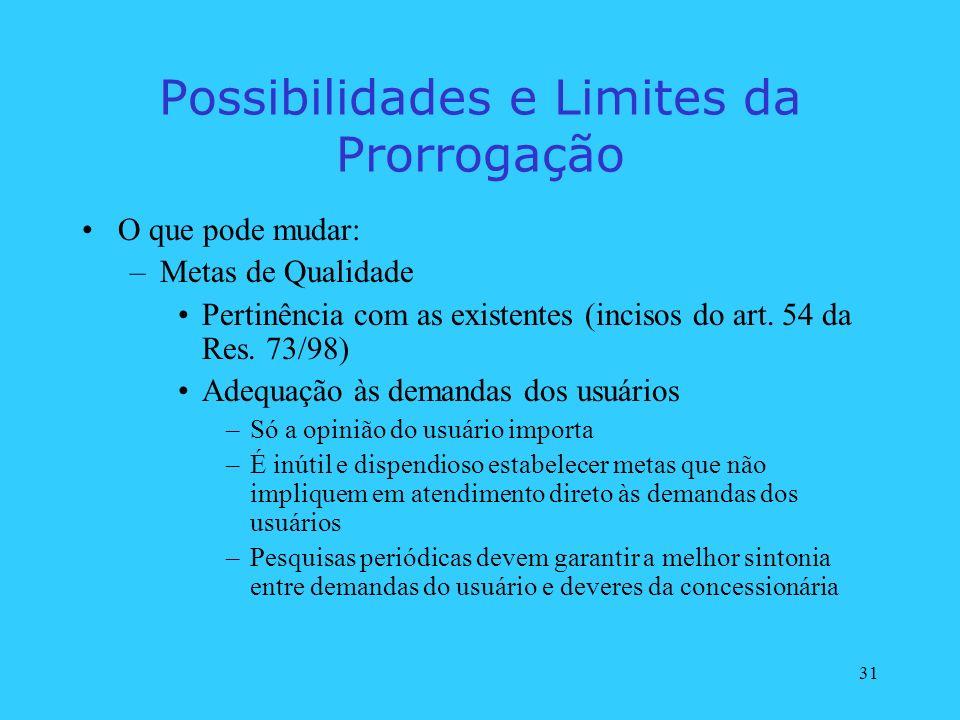 31 Possibilidades e Limites da Prorrogação O que pode mudar: –Metas de Qualidade Pertinência com as existentes (incisos do art. 54 da Res. 73/98) Adeq