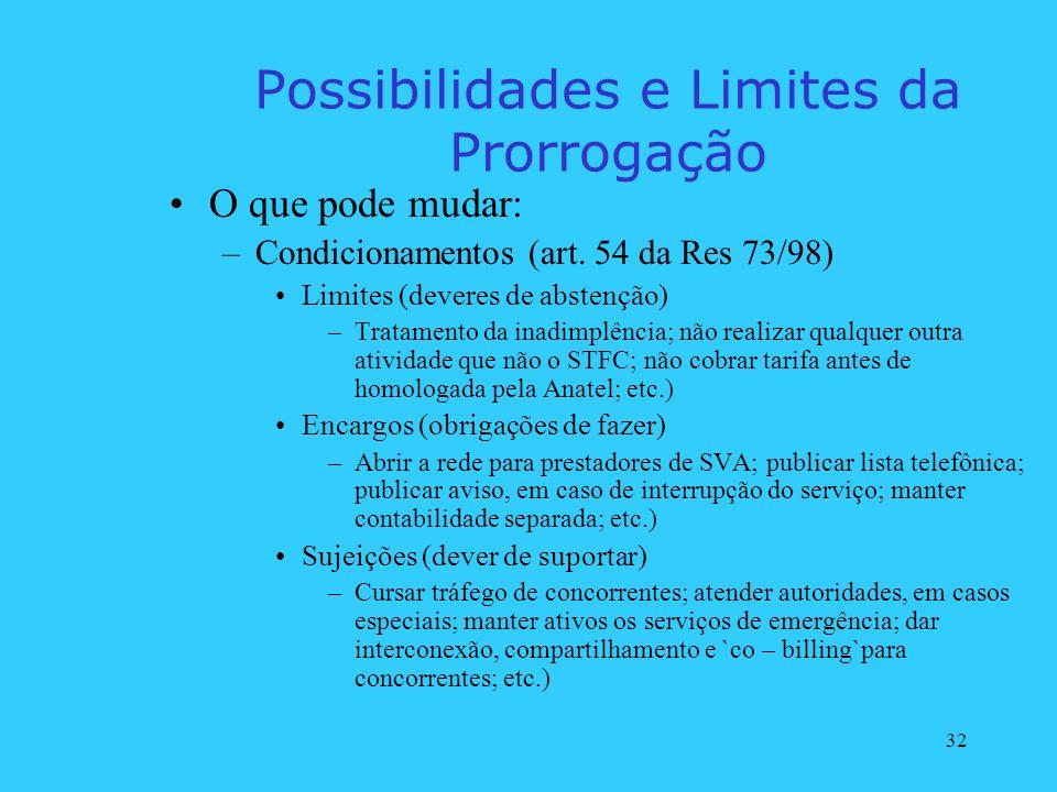 32 Possibilidades e Limites da Prorrogação O que pode mudar: –Condicionamentos (art. 54 da Res 73/98) Limites (deveres de abstenção) –Tratamento da in