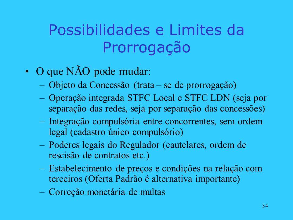 34 Possibilidades e Limites da Prorrogação O que NÃO pode mudar: –Objeto da Concessão (trata – se de prorrogação) –Operação integrada STFC Local e STF