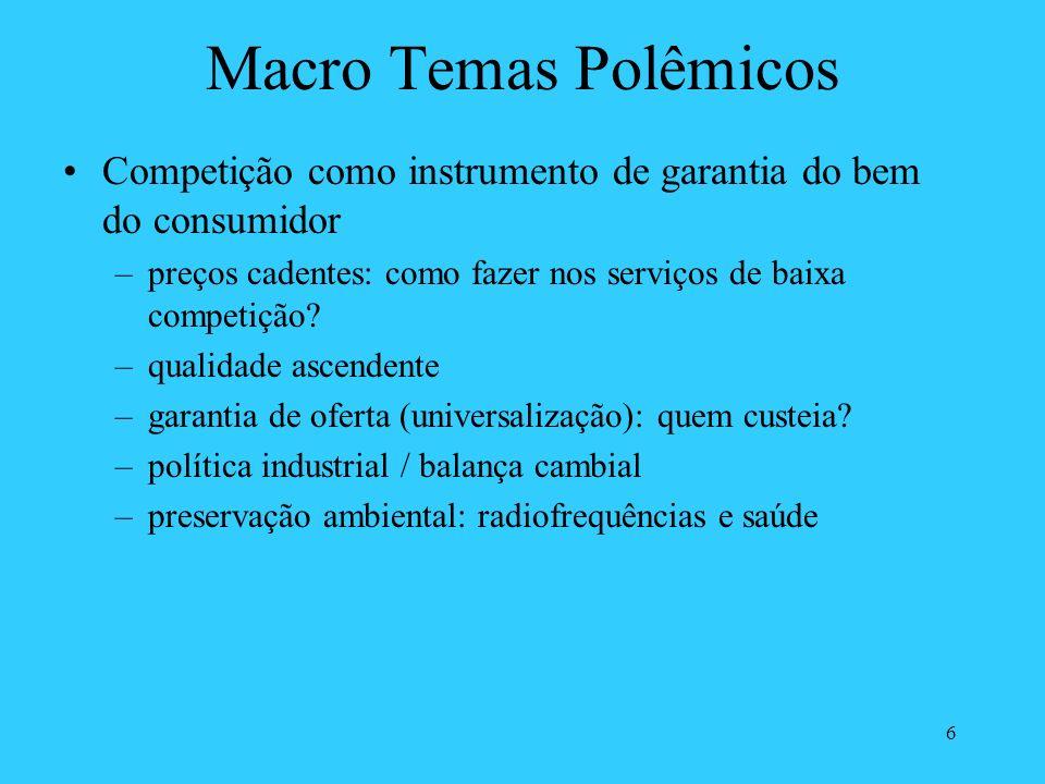 6 Macro Temas Polêmicos Competição como instrumento de garantia do bem do consumidor –preços cadentes: como fazer nos serviços de baixa competição? –q