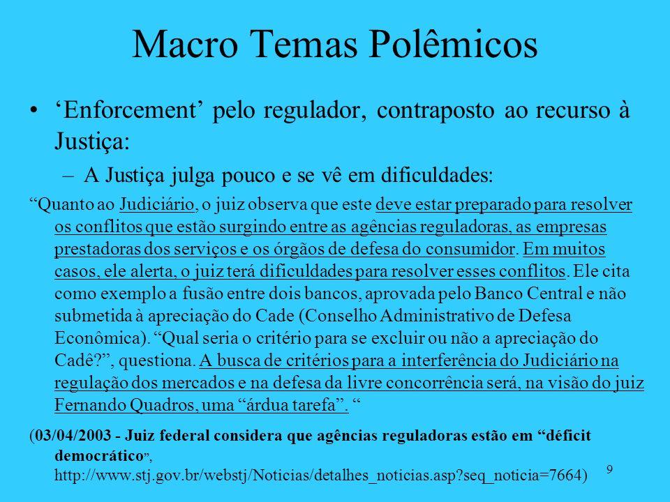 9 Macro Temas Polêmicos Enforcement pelo regulador, contraposto ao recurso à Justiça: –A Justiça julga pouco e se vê em dificuldades: Quanto ao Judici