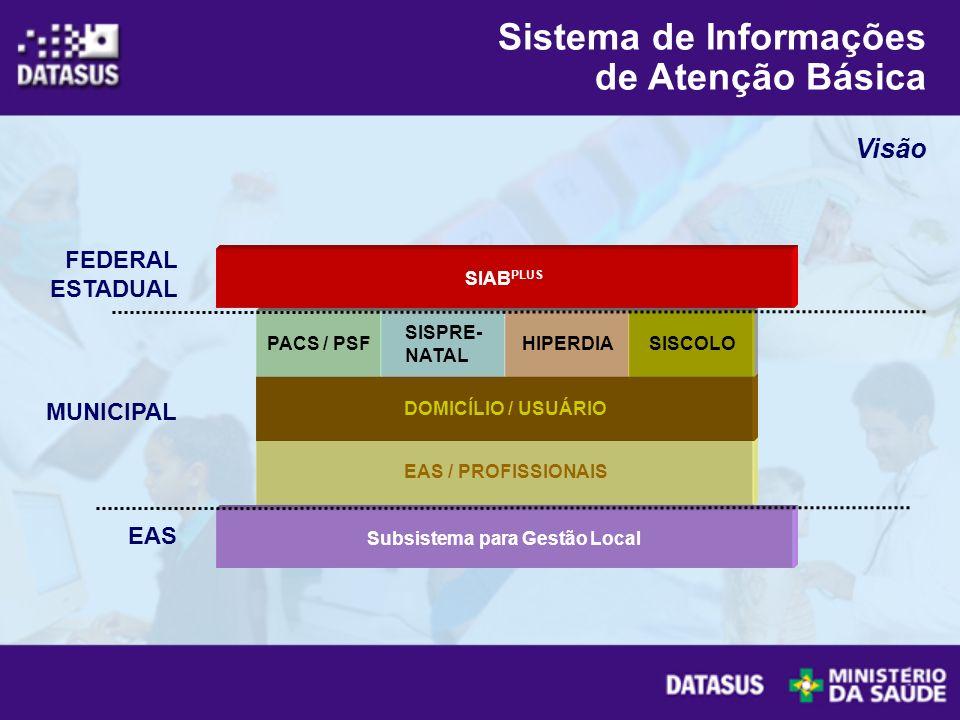 EAS / PROFISSIONAIS DOMICÍLIO / USUÁRIO PACS / PSF SISPRE- NATAL HIPERDIASISCOLO MUNICIPAL Subsistema para Gestão Local EAS SIAB PLUS FEDERAL ESTADUAL