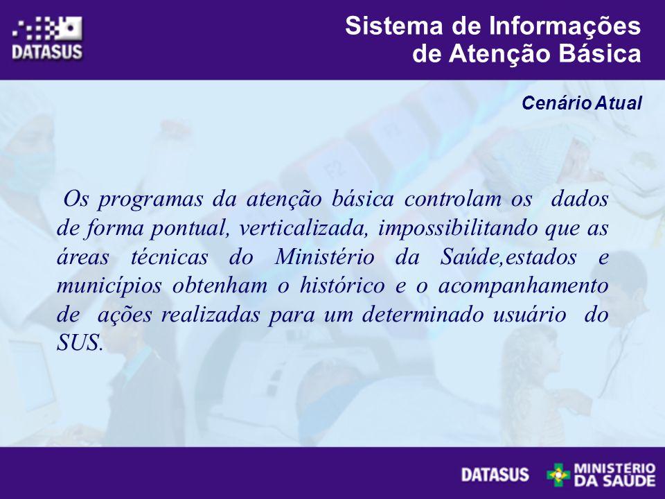 Sistema de Informações de Atenção Básica Cenário Atual Os programas da atenção básica controlam os dados de forma pontual, verticalizada, impossibilit