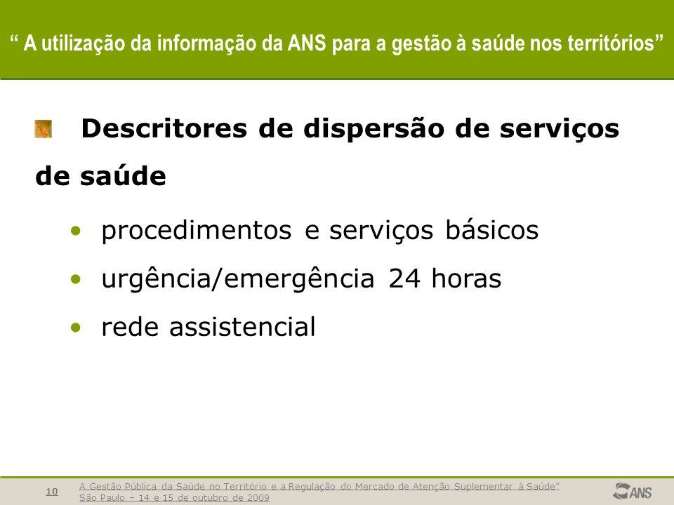 A Gestão Pública da Saúde no Território e a Regulação do Mercado de Atenção Suplementar à Saúde São Paulo – 14 e 15 de outubro de 2009 10 A utilização