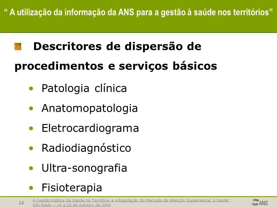 A Gestão Pública da Saúde no Território e a Regulação do Mercado de Atenção Suplementar à Saúde São Paulo – 14 e 15 de outubro de 2009 12 A utilização