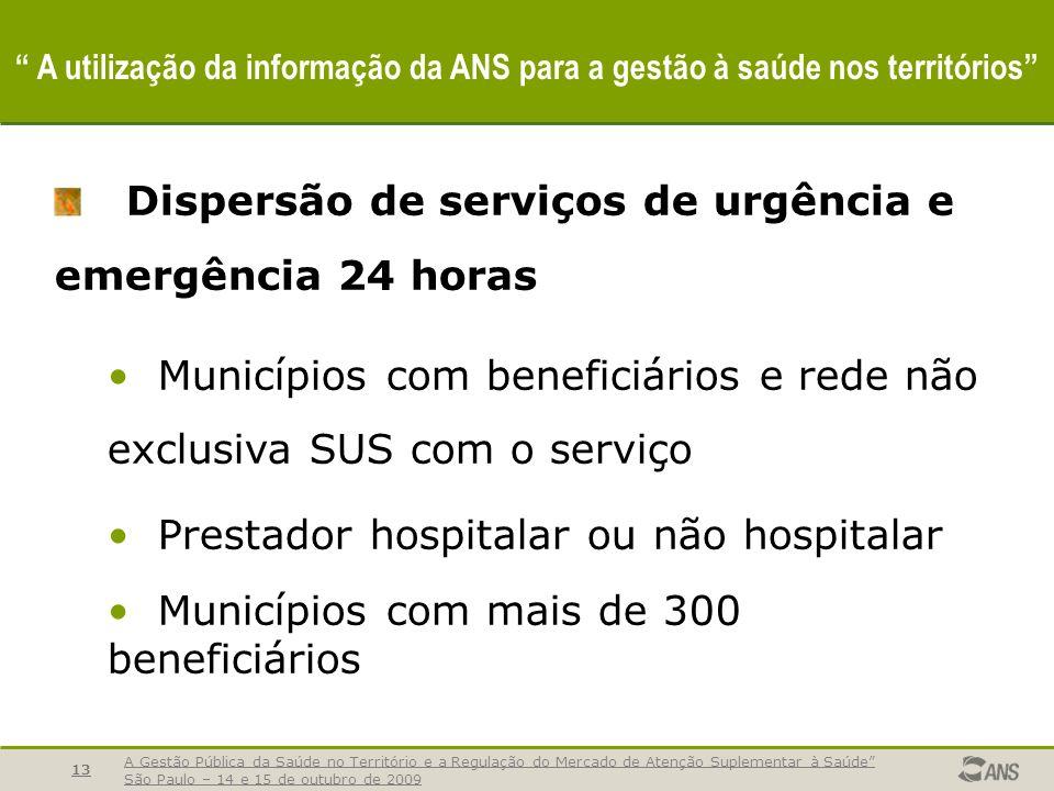 A Gestão Pública da Saúde no Território e a Regulação do Mercado de Atenção Suplementar à Saúde São Paulo – 14 e 15 de outubro de 2009 13 A utilização