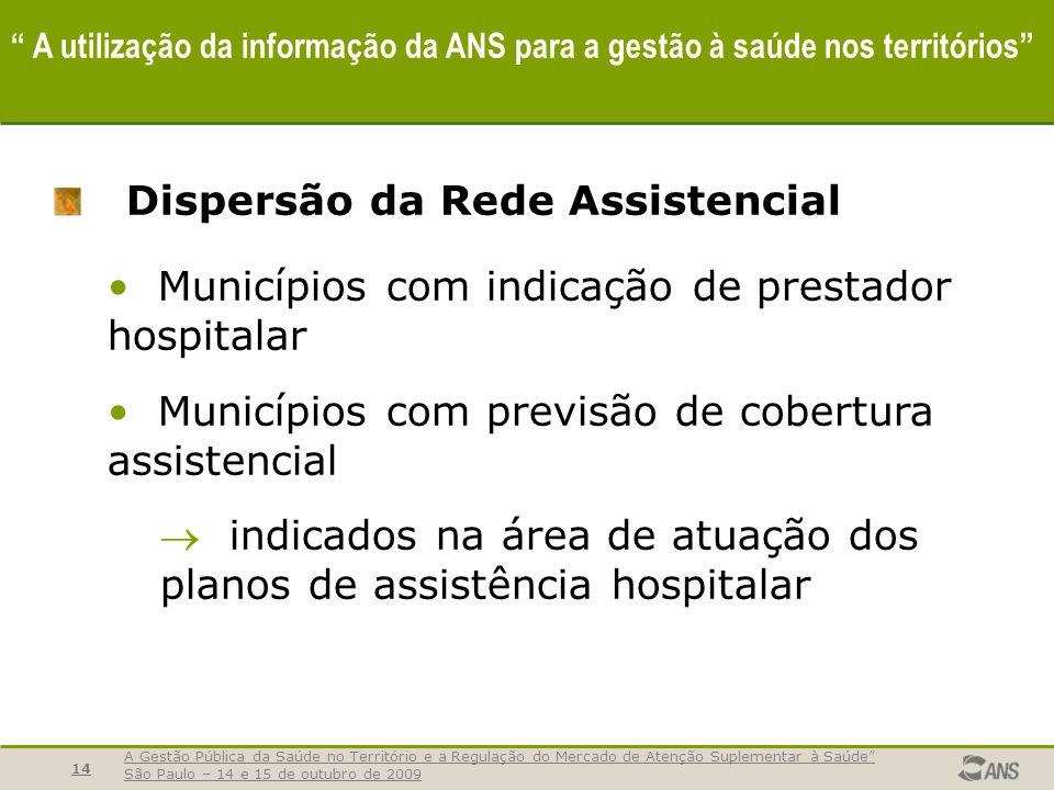 A Gestão Pública da Saúde no Território e a Regulação do Mercado de Atenção Suplementar à Saúde São Paulo – 14 e 15 de outubro de 2009 14 A utilização