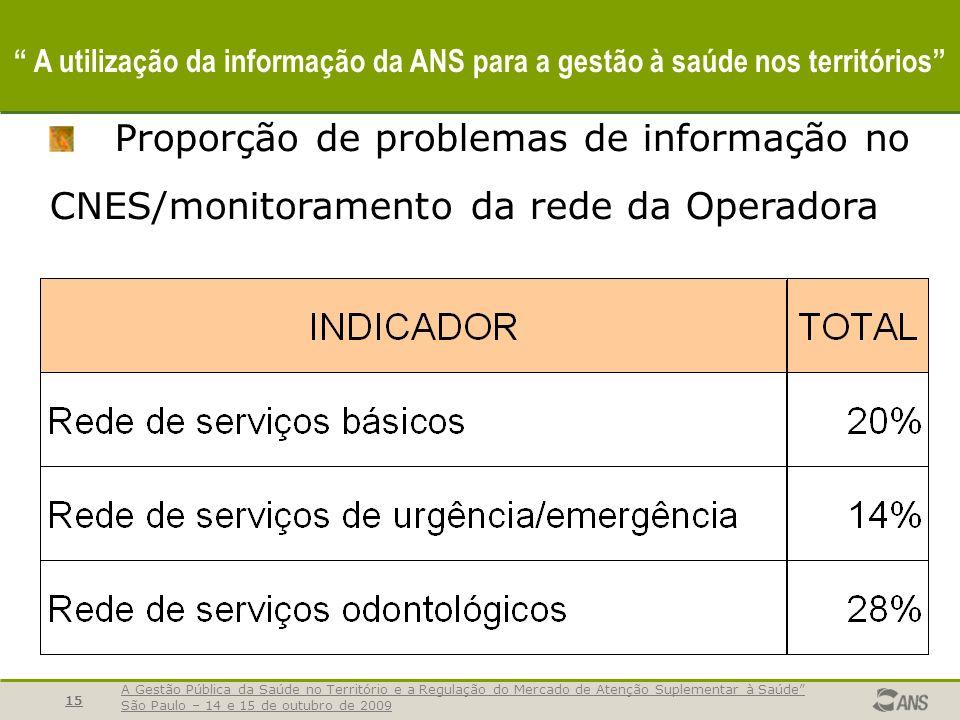 A Gestão Pública da Saúde no Território e a Regulação do Mercado de Atenção Suplementar à Saúde São Paulo – 14 e 15 de outubro de 2009 15 A utilização