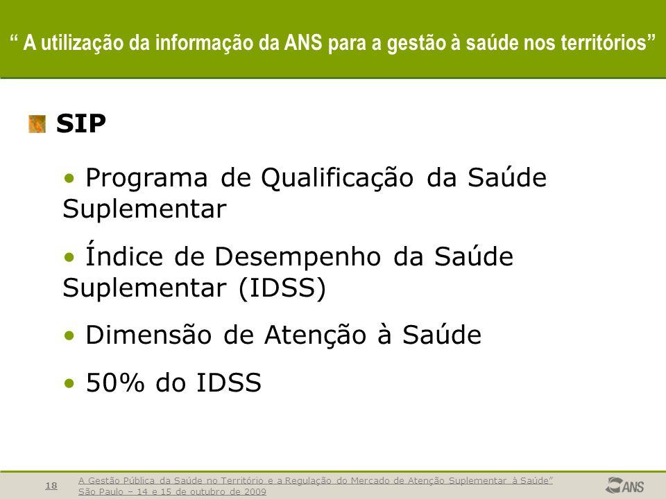A Gestão Pública da Saúde no Território e a Regulação do Mercado de Atenção Suplementar à Saúde São Paulo – 14 e 15 de outubro de 2009 18 A utilização