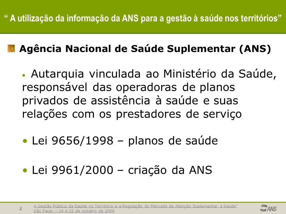 A Gestão Pública da Saúde no Território e a Regulação do Mercado de Atenção Suplementar à Saúde São Paulo – 14 e 15 de outubro de 2009 2 A utilização