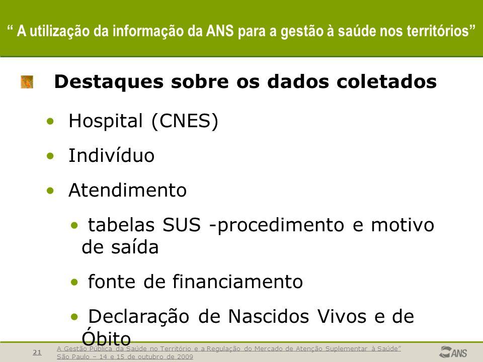 A Gestão Pública da Saúde no Território e a Regulação do Mercado de Atenção Suplementar à Saúde São Paulo – 14 e 15 de outubro de 2009 21 A utilização