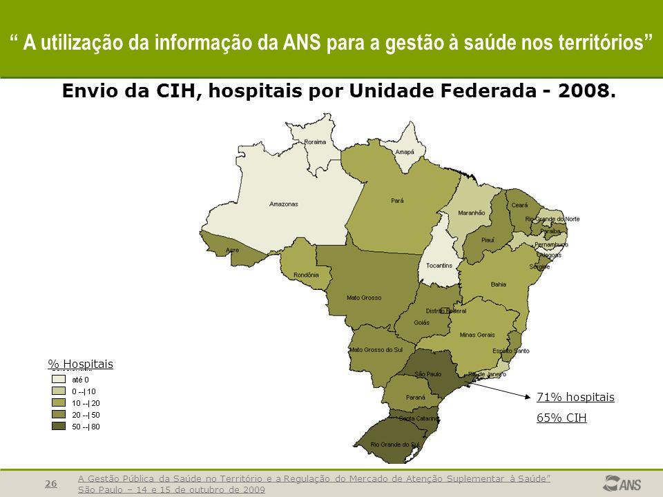 A Gestão Pública da Saúde no Território e a Regulação do Mercado de Atenção Suplementar à Saúde São Paulo – 14 e 15 de outubro de 2009 26 A utilização
