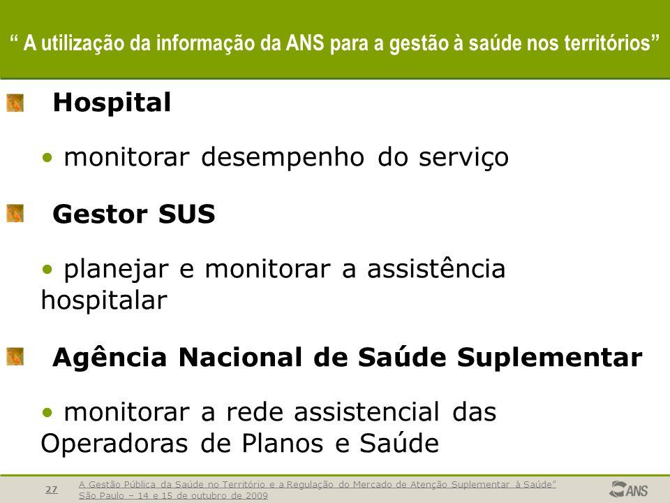 A Gestão Pública da Saúde no Território e a Regulação do Mercado de Atenção Suplementar à Saúde São Paulo – 14 e 15 de outubro de 2009 27 A utilização