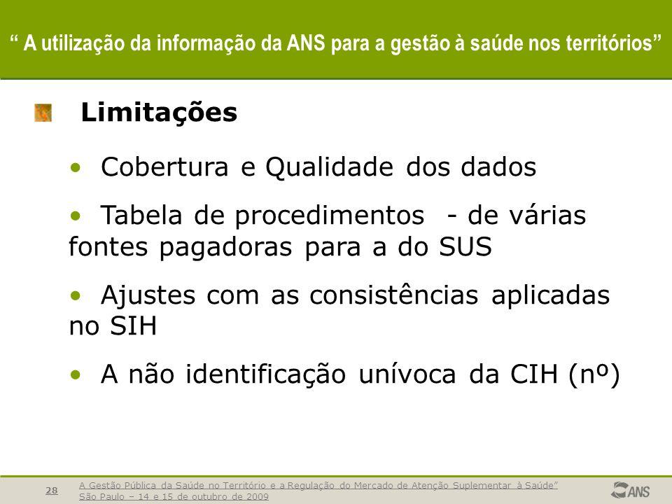 A Gestão Pública da Saúde no Território e a Regulação do Mercado de Atenção Suplementar à Saúde São Paulo – 14 e 15 de outubro de 2009 28 A utilização