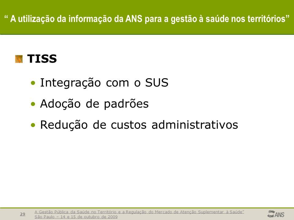 A Gestão Pública da Saúde no Território e a Regulação do Mercado de Atenção Suplementar à Saúde São Paulo – 14 e 15 de outubro de 2009 29 A utilização