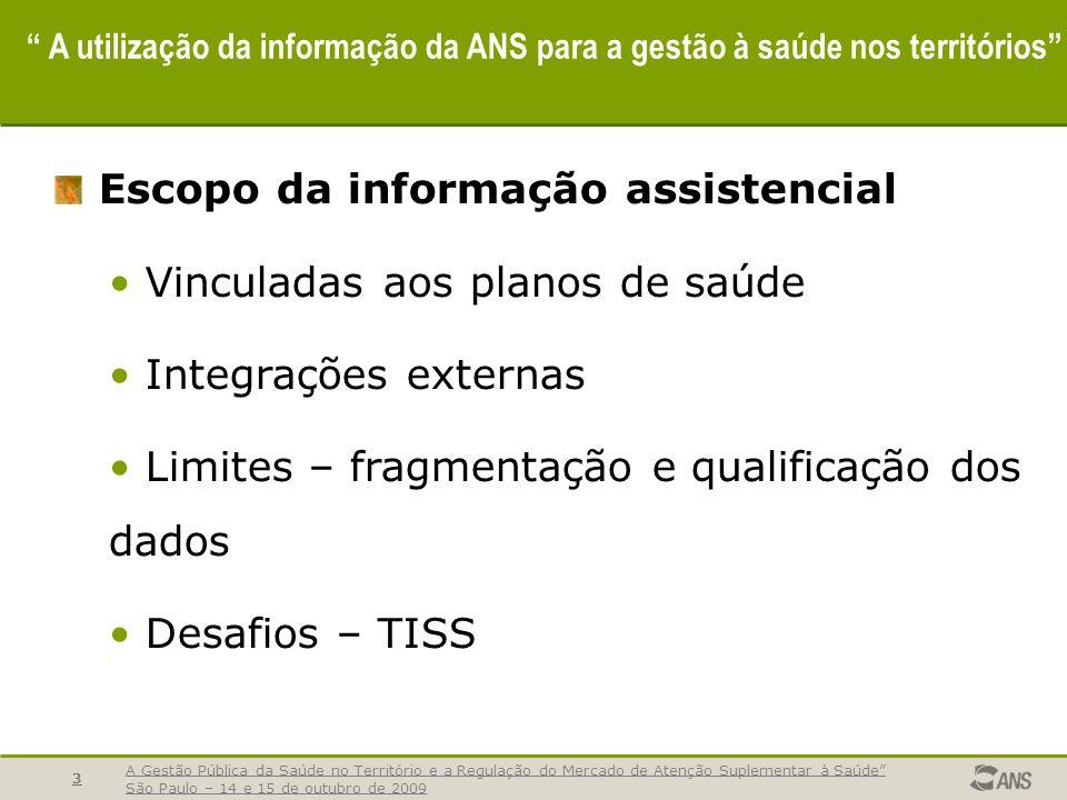 A Gestão Pública da Saúde no Território e a Regulação do Mercado de Atenção Suplementar à Saúde São Paulo – 14 e 15 de outubro de 2009 3 A utilização