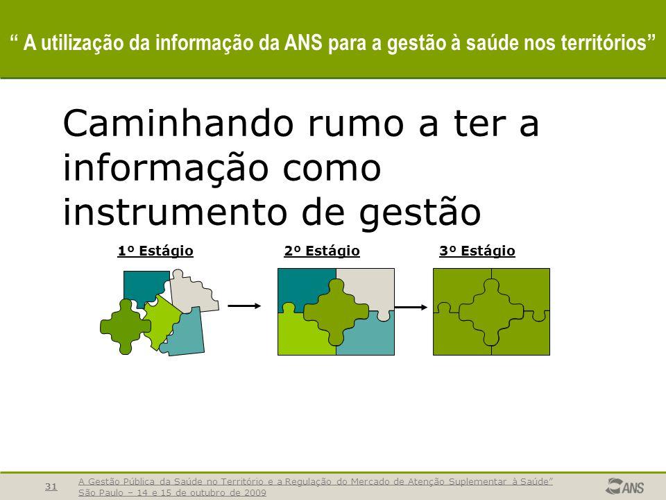 A Gestão Pública da Saúde no Território e a Regulação do Mercado de Atenção Suplementar à Saúde São Paulo – 14 e 15 de outubro de 2009 31 Caminhando r