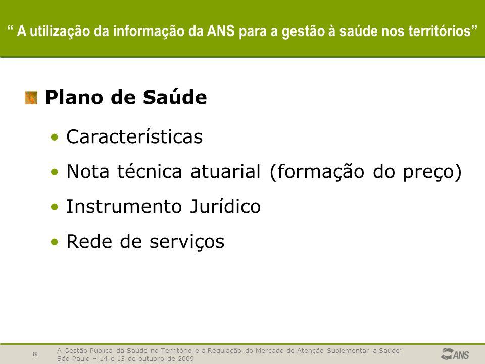A Gestão Pública da Saúde no Território e a Regulação do Mercado de Atenção Suplementar à Saúde São Paulo – 14 e 15 de outubro de 2009 8 A utilização