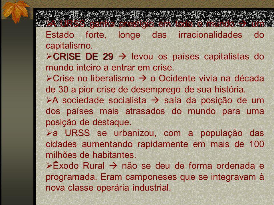 A URSS ganha prestígio em todo o mundo um Estado forte, longe das irracionalidades do capitalismo.