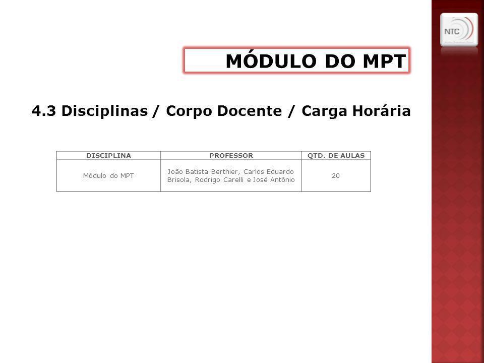 4.3 Disciplinas / Corpo Docente / Carga Horária DISCIPLINAPROFESSORQTD. DE AULAS Módulo do MPT João Batista Berthier, Carlos Eduardo Brisola, Rodrigo