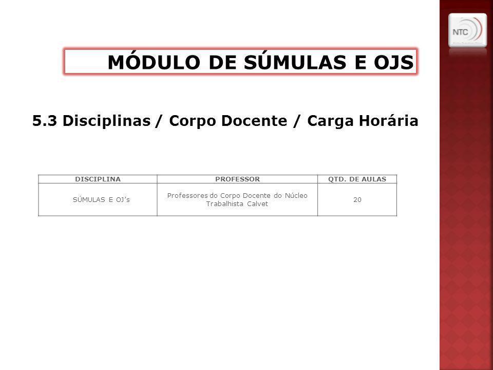 5.3 Disciplinas / Corpo Docente / Carga Horária DISCIPLINAPROFESSORQTD. DE AULAS SÚMULAS E OJs Professores do Corpo Docente do Núcleo Trabalhista Calv