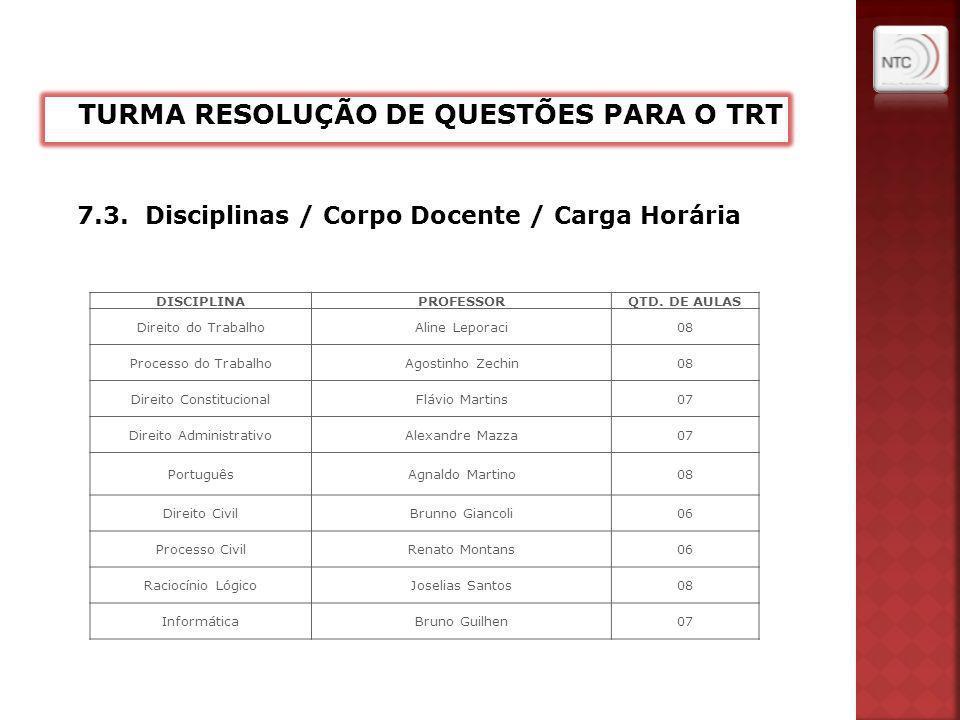 7.3. Disciplinas / Corpo Docente / Carga Horária DISCIPLINAPROFESSORQTD.