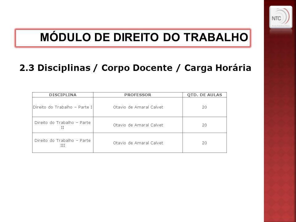 2.3 Disciplinas / Corpo Docente / Carga Horária DISCIPLINAPROFESSORQTD.
