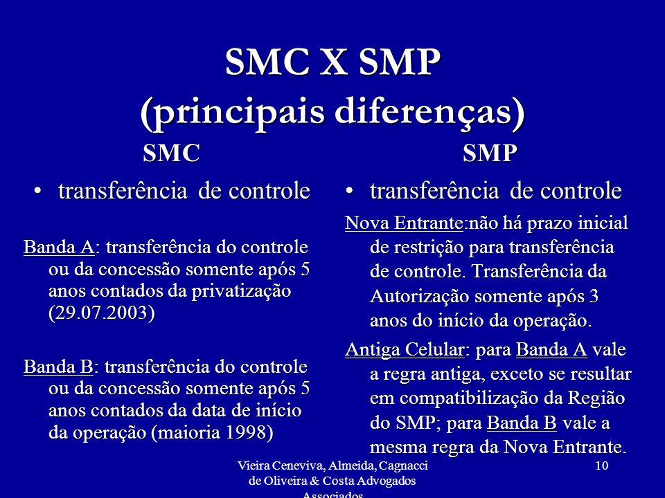 Vieira Ceneviva, Almeida, Cagnacci de Oliveira & Costa Advogados Associados 10 SMC X SMP (principais diferenças) SMC transferência de controletransfer