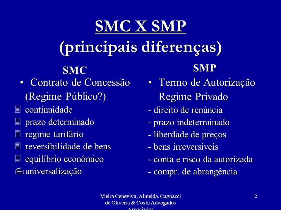 Vieira Ceneviva, Almeida, Cagnacci de Oliveira & Costa Advogados Associados 3 SMC X SMP (principais diferenças) SMC prazo determinadoprazo determinado Banda A: data do vencimento da permissão originalmente outorgada (11/2005 a 09/2009), renovável por períodos sucessivos de 15 anos.
