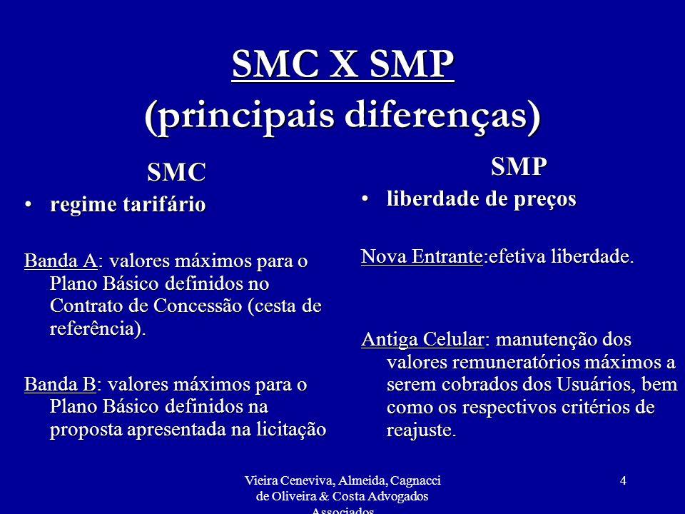 Vieira Ceneviva, Almeida, Cagnacci de Oliveira & Costa Advogados Associados 4 SMC X SMP (principais diferenças) SMC regime tarifárioregime tarifário B