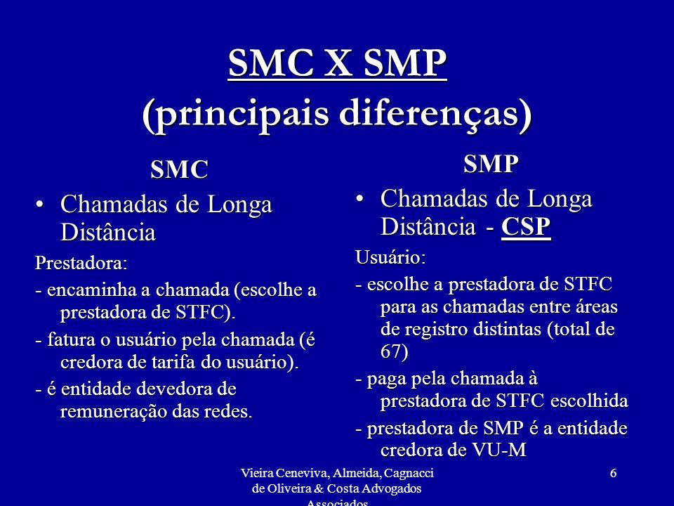 Vieira Ceneviva, Almeida, Cagnacci de Oliveira & Costa Advogados Associados 6 SMC X SMP (principais diferenças) SMC Chamadas de Longa DistânciaChamada