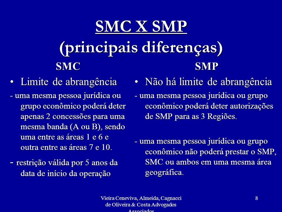 Vieira Ceneviva, Almeida, Cagnacci de Oliveira & Costa Advogados Associados 19 Adaptação do SMC para SMP Implementação da nova RegulamentaçãoImplementação da nova Regulamentação de forma integral, imediatamente após assinatura do Termo de Autorização do SMP há exceção quanto ao cumprimento de certas disposições somente após 31.12.2001 (i) e de uma disposição somente após 31.12.2002 (ii).