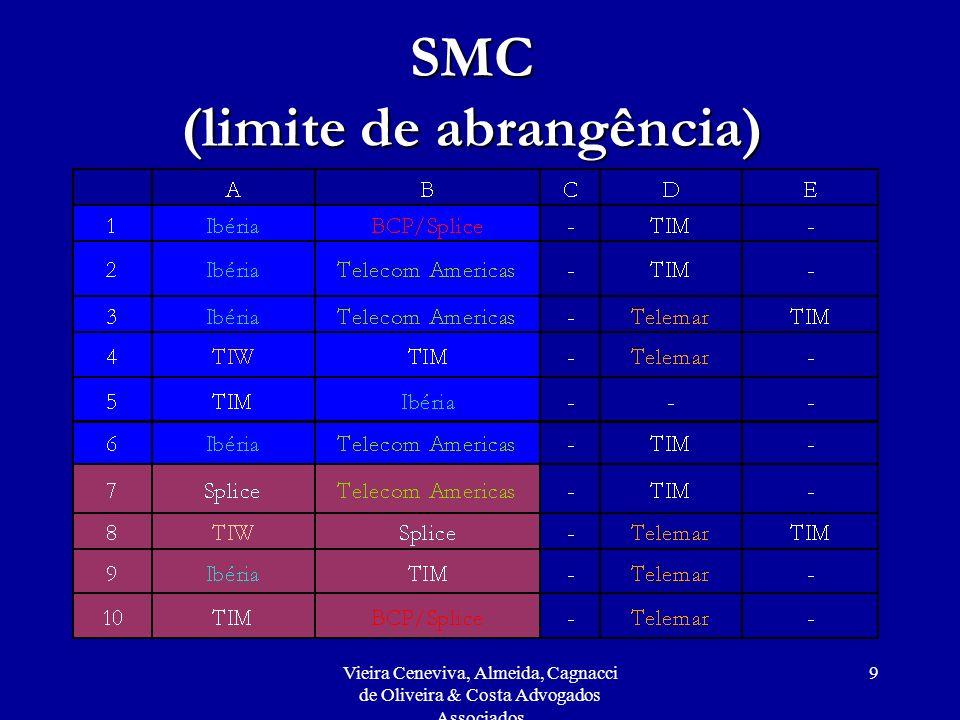 Vieira Ceneviva, Almeida, Cagnacci de Oliveira & Costa Advogados Associados 20 Convergência SMP Com o STFCCom o STFC - Convergência geográfica: idêntica divisão de Regiões (03) e de áreas de registro/numeração (67).