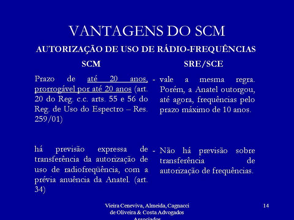 Vieira Ceneviva, Almeida, Cagnacci de Oliveira & Costa Advogados Associados 14 VANTAGENS DO SCM